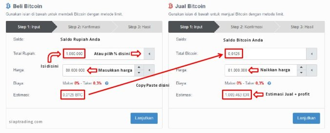jual-beli-bitcoin-spot-market